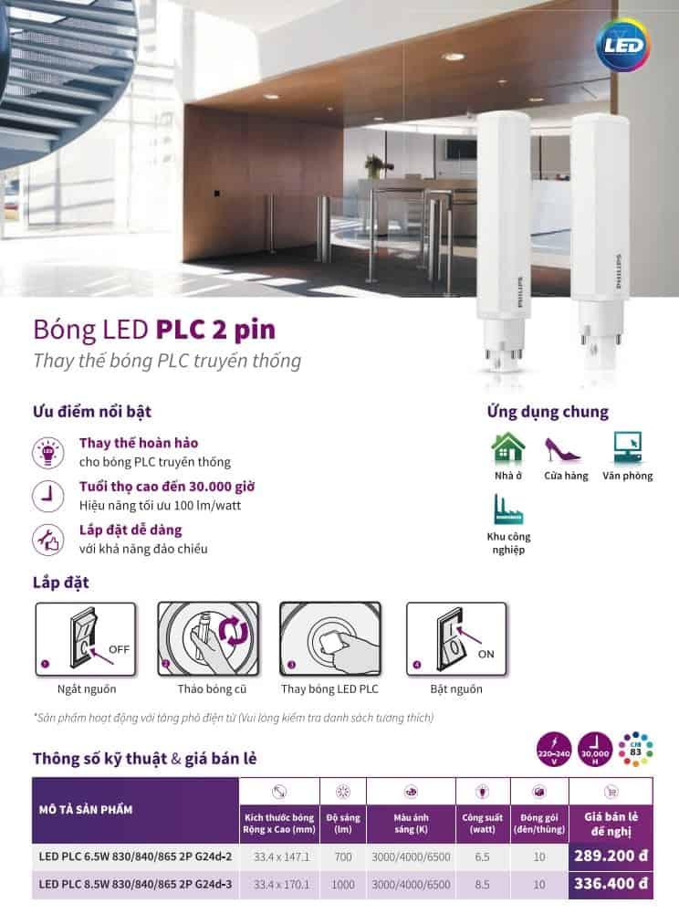 bang gia den led plc 2 pin