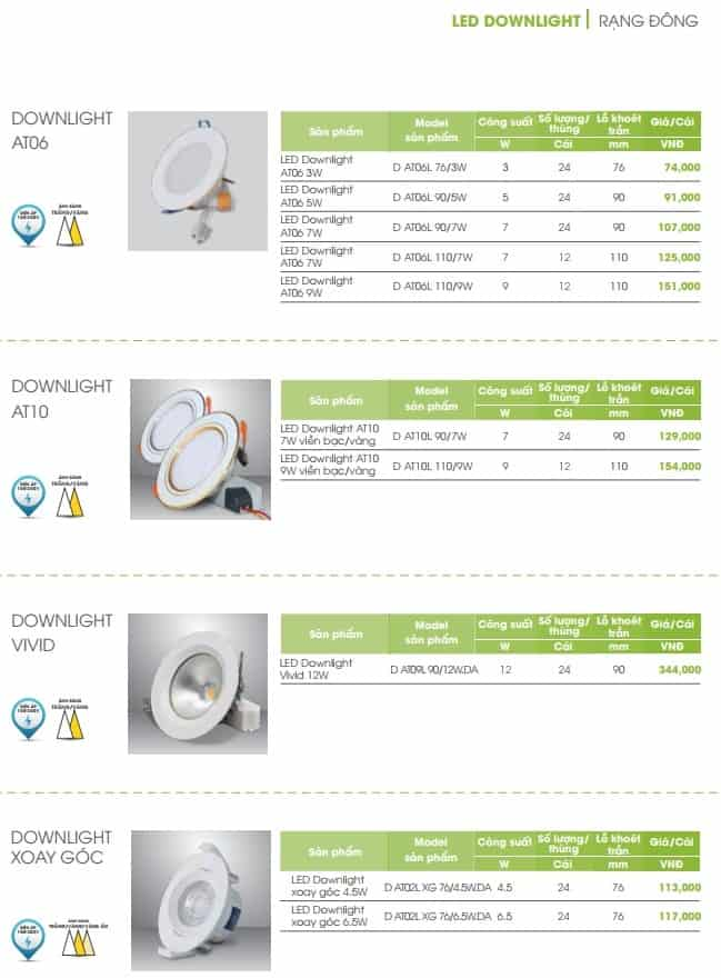 den downlight 2