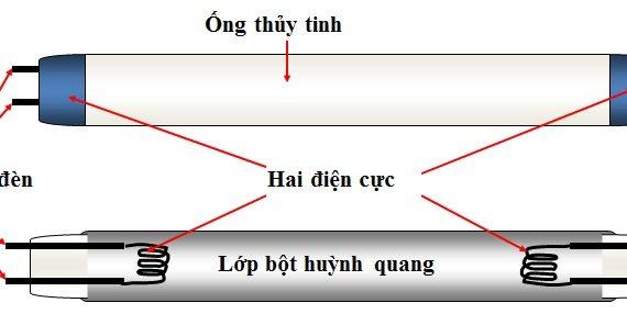 bong-den-huynh-quang-2