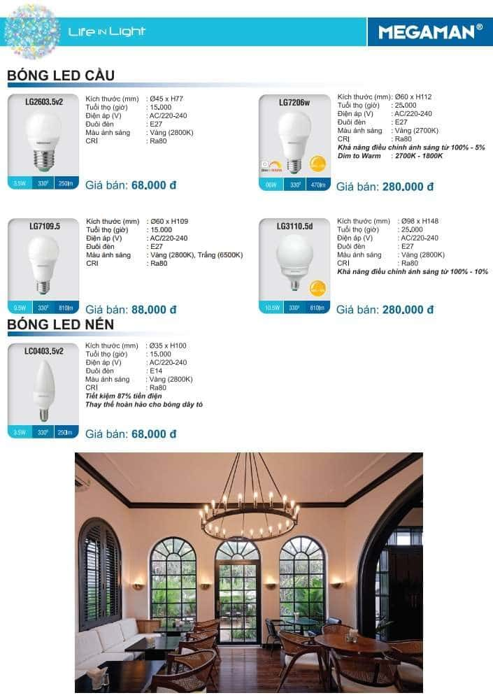 Bang Gia Den Led Bulb