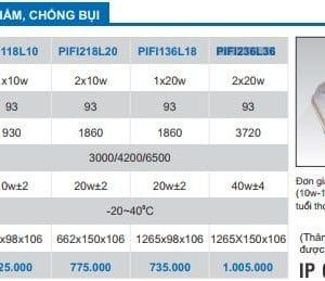 Bo Den Chong Tham Chong Bui