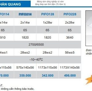 Bo Den Co Vong Phan Quang