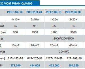 Bo Den Co Vong Phan Quang Tot