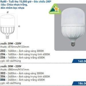 Đèn led tròn - Bulb Panasonic