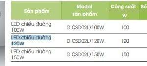 Den Chieu Duong