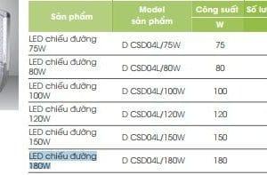 Den Choa Be Chieu Duong