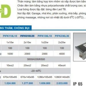 Den Chong Tham Kin Dao