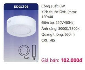 Den Led Panel Gan Noikdgc506