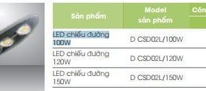 Den Led Pha Hien Dai