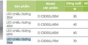 Den Pha Cong Suat Thap