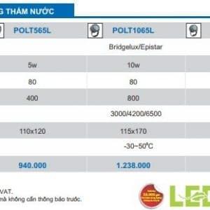 Den Pha Khong Tham Nuoc Tot