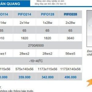 Den Phan Quang