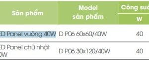 Den Vuong Dai Ngan