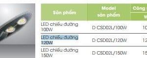 Led Chieu Duong Hai Bong