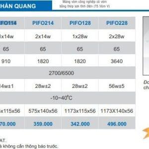 Phan Quang Hien Dai