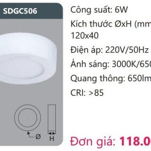 Den Led Panel Gan Noisdgc506