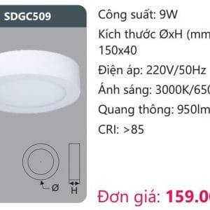 Den Led Panel Gan Noisdgc509