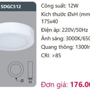 Den Led Panel Gan Noisdgc512