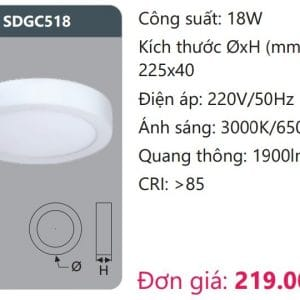Den Led Panel Gan Noisdgc518
