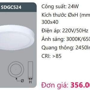 Den Led Panel Gan Noisdgc524