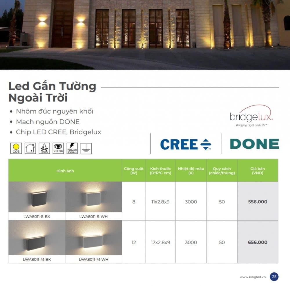 Bang Gia Den Led Gan Tuong Ngoai Troi