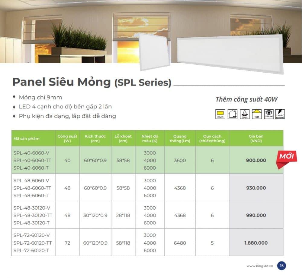 Bang Gia Den Panel 600x600, 300x1200 Kingled