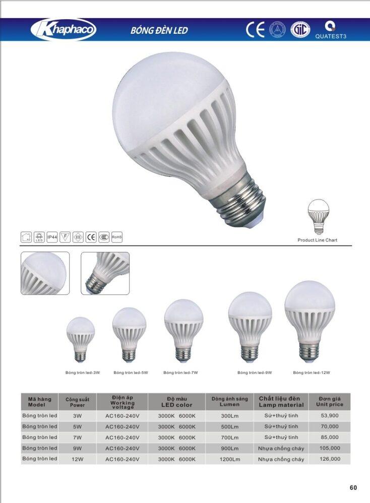 Den Led Bulb Khaphaco 2