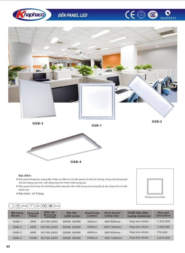 Den Led Panel 600x600 Khaphaco