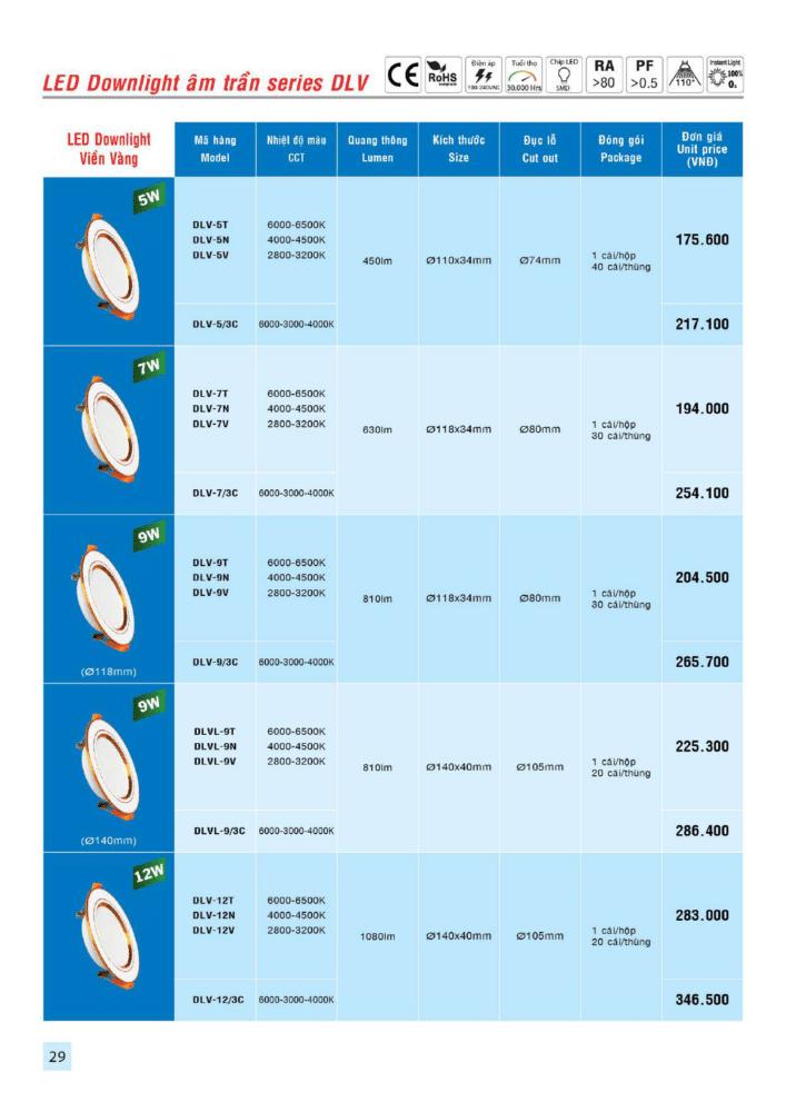 Bang Gia, Catalogue Den Led Mpe 4.2021 030